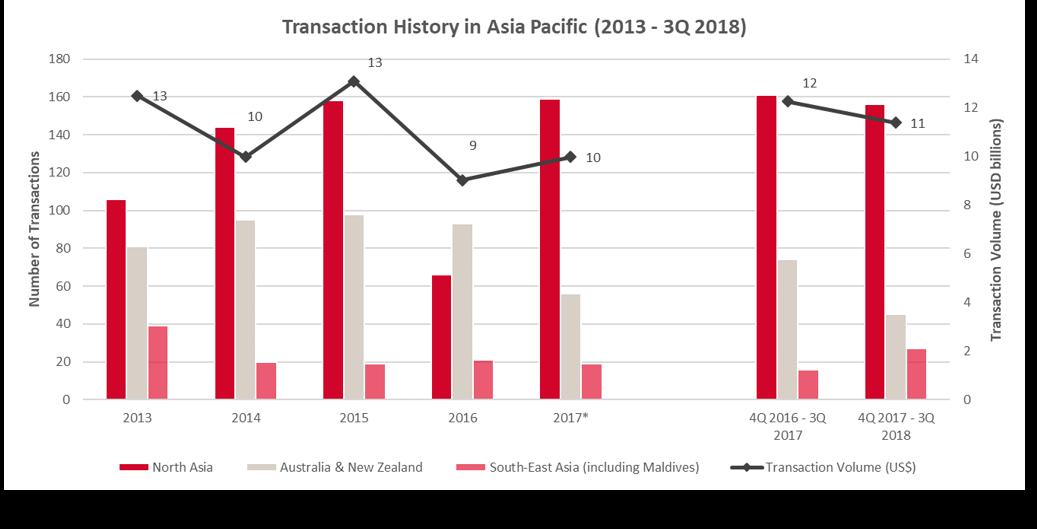 https://www.hvs.com/StaticContent/Image/20181102/Transaction%20Graph.png
