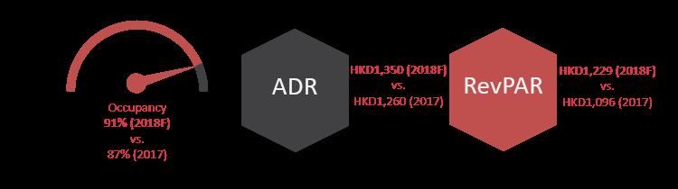 https://www.hvs.com/StaticContent/Image/20181102/HKD-.png