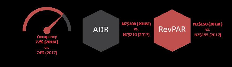 https://www.hvs.com/StaticContent/Image/20181102/NZD-.png