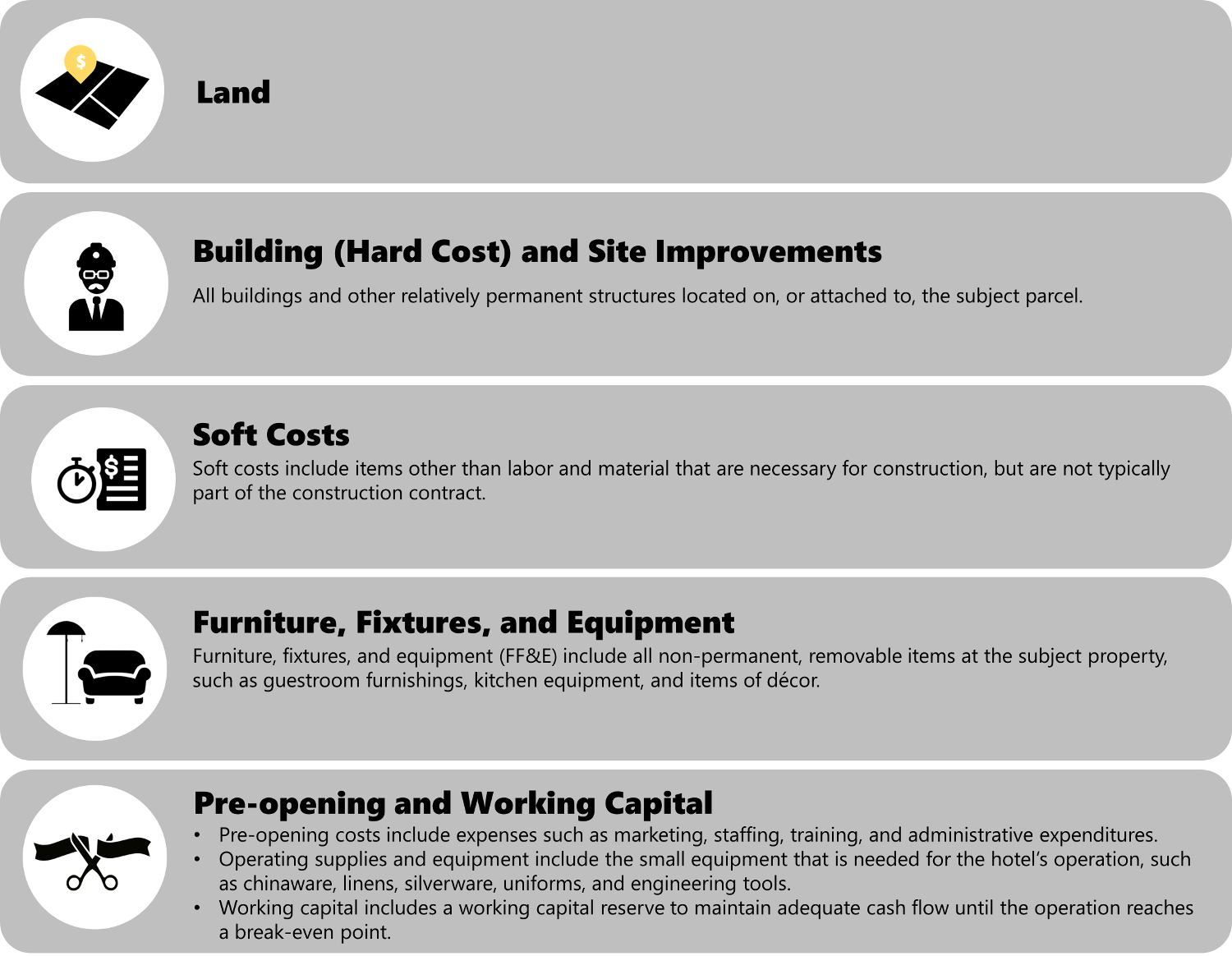 100 Estimated Cost Of Building A House Buying An