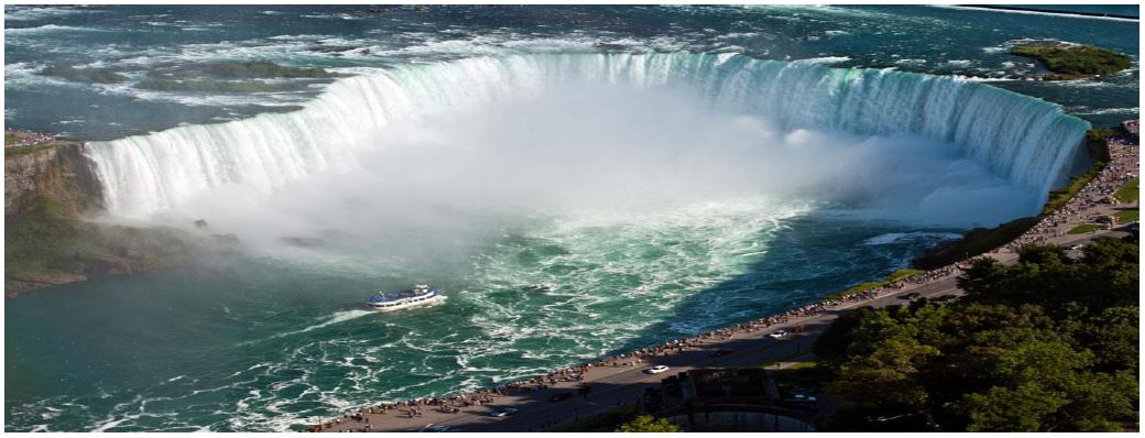 an introduction to the niagara falls Inside niagara falls: introduction - before you visit niagara falls, visit tripadvisor  for the latest info and advice, written for travelers by travelers.